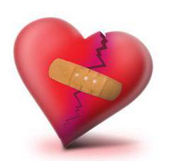 Сердечно сосудистые заболевания симптомы причины. Причины развития, симптомы и классификация сердечно-сосудистых заболеваний